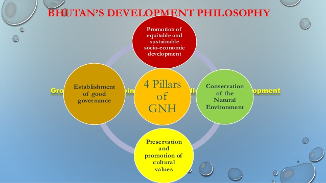 role-of-ict-in-gross-national-happiness-3-638